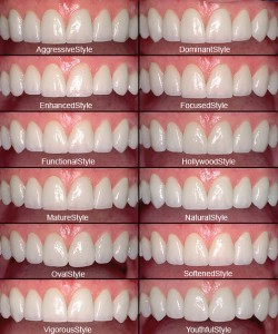 Veneers for Teeth Whitening & Cosmetic Dentistry